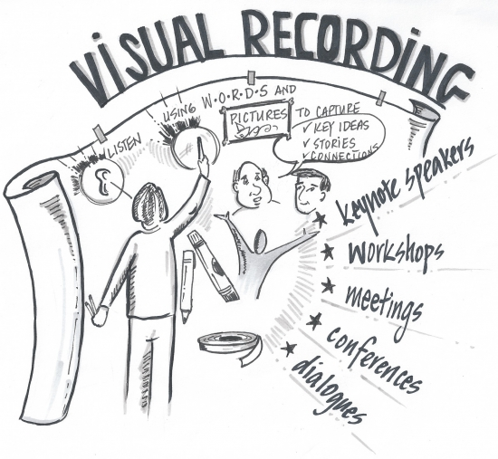 Visual recording advanced consulting and facilitation ltd pronofoot35fo Images